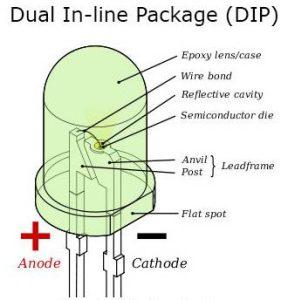 DIP-LED