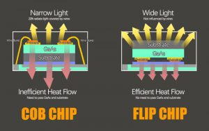 filip_chip