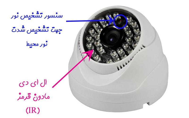 IR_camera