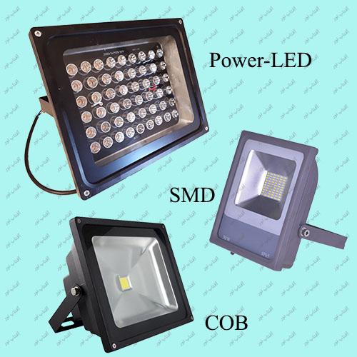انواع پروژکتور ال ای دی + 10 نکته مهم در خرید پروژکتور مناسب + لیست قیمت